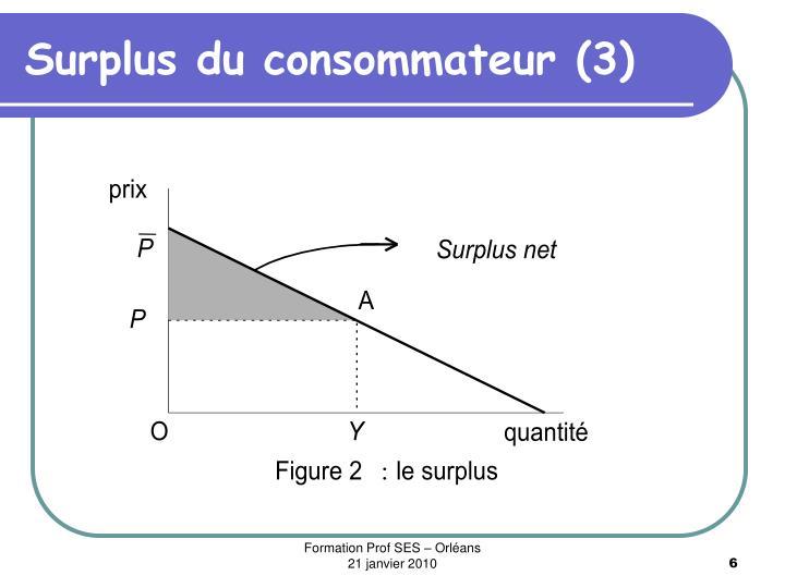 Surplus du consommateur (3)