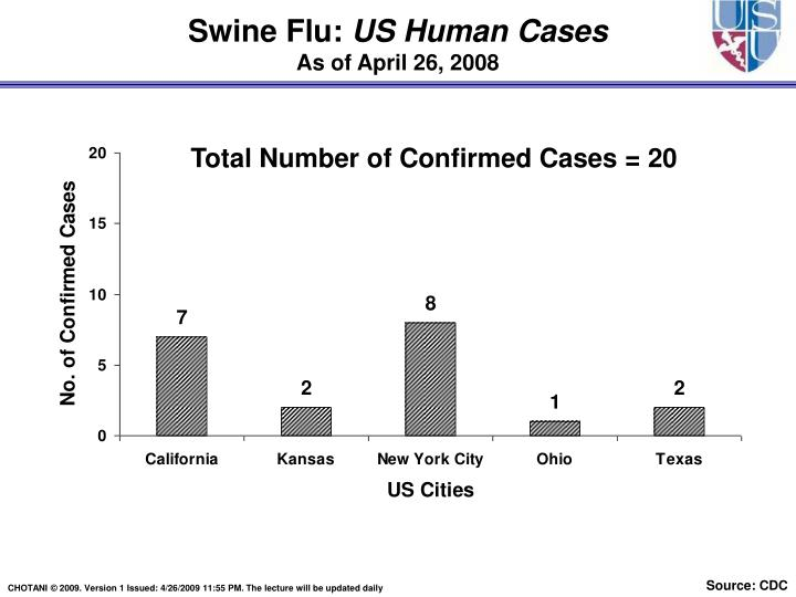Swine Flu: