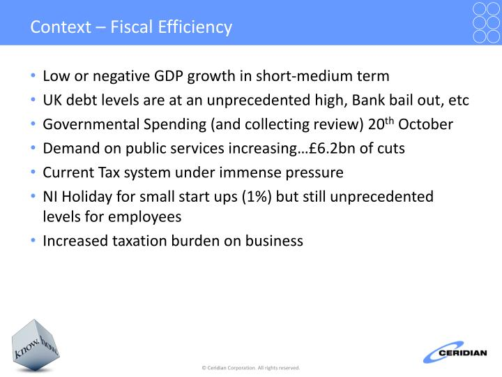 Context – Fiscal Efficiency