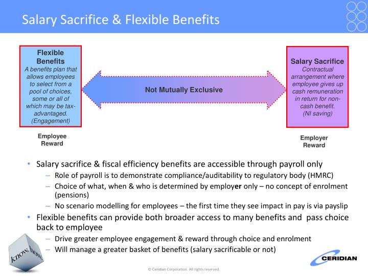 Salary Sacrifice & Flexible Benefits