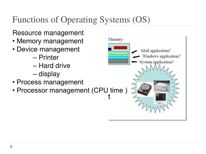 Functions of Operating Systems (OS)