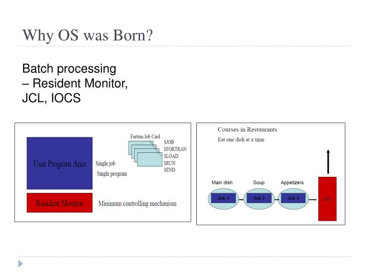 Why OS was Born?