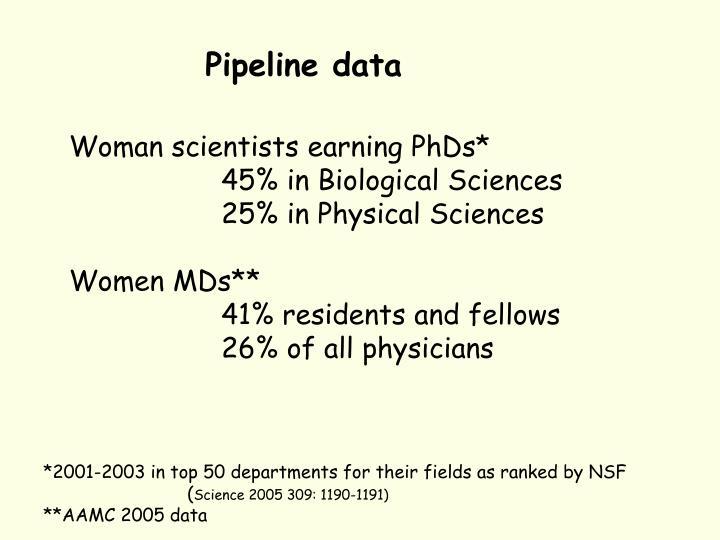 Pipeline data