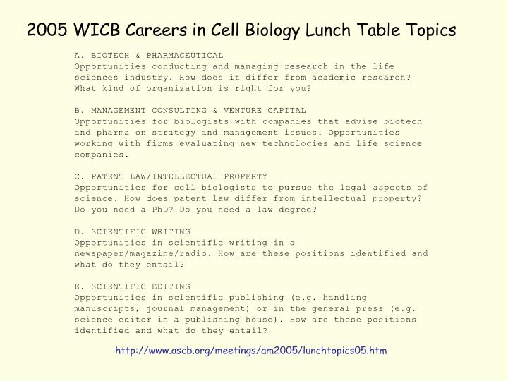 2005 WICB Careers in Cell Biology Lunch Table Topics