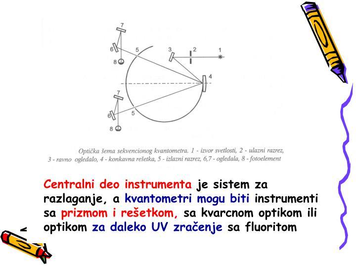 Centralni deo instrumenta