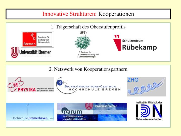 Innovative Strukturen: