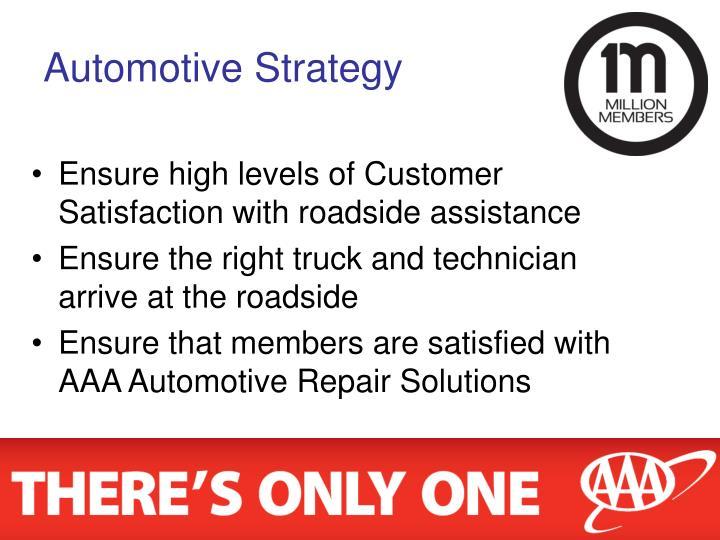 Automotive Strategy