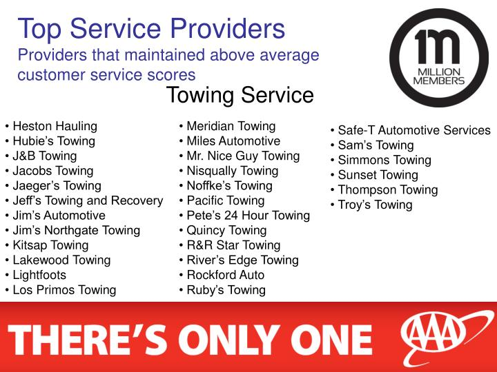 Top Service Providers