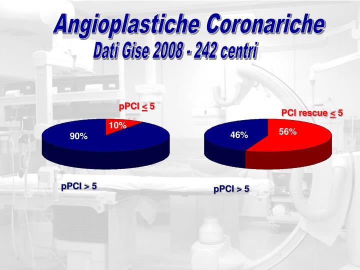 Angioplastiche Coronariche