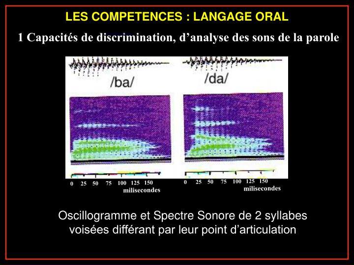 LES COMPETENCES : LANGAGE ORAL