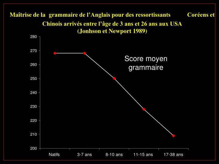 Score moyen grammaire