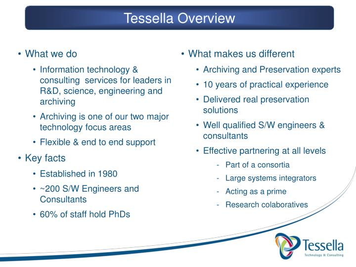 Tessella Overview