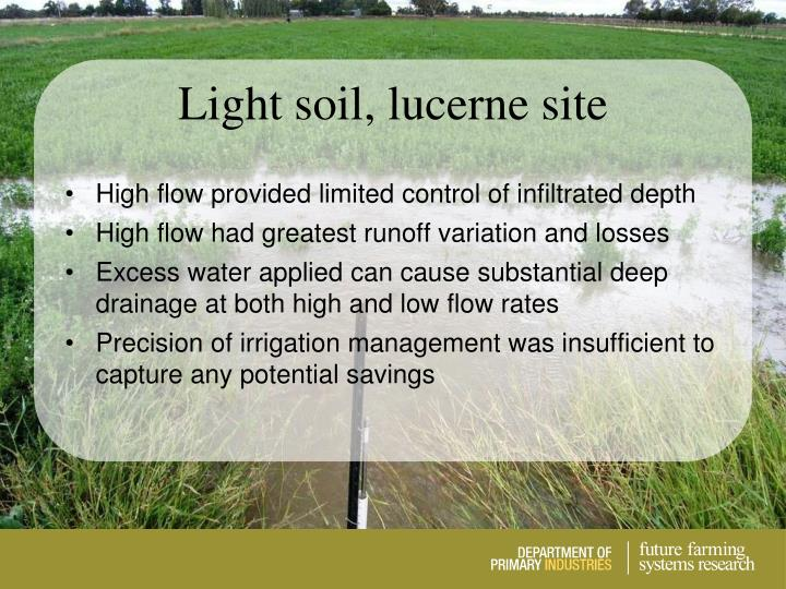 Light soil, lucerne site