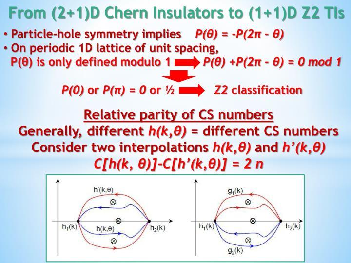 Particle-hole symmetry implies