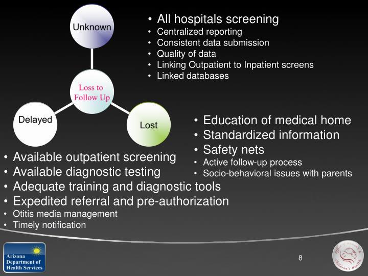 All hospitals screening