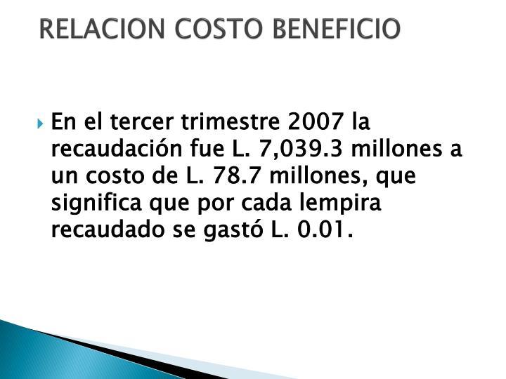 RELACION COSTO BENEFICIO