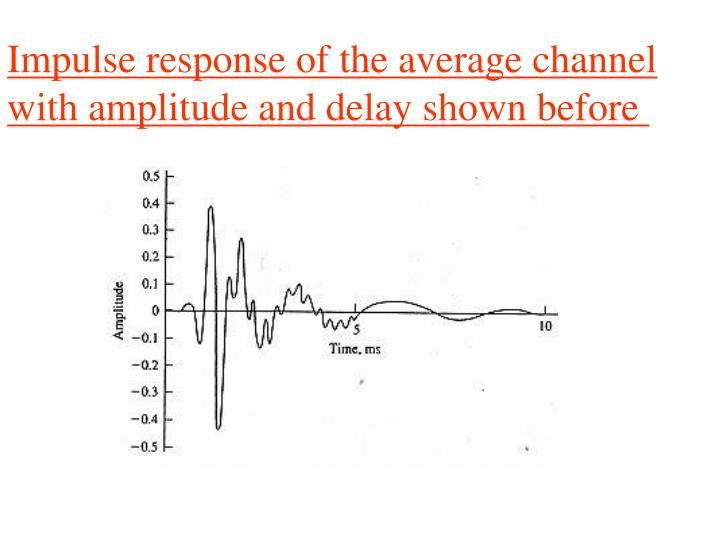 Impulse response of the average channel