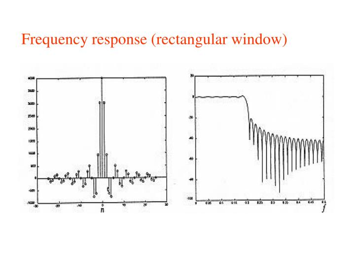 Frequency response (rectangular window)