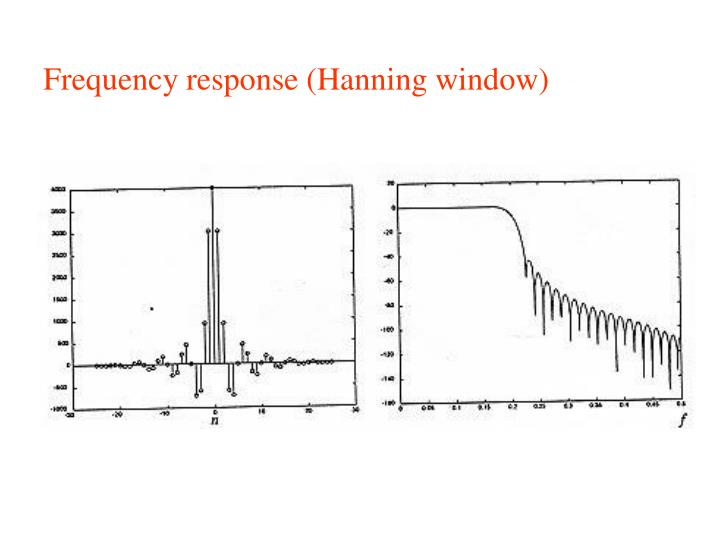 Frequency response (Hanning window)