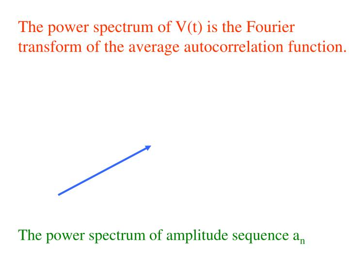 The power spectrum of V(t) is the Fourier
