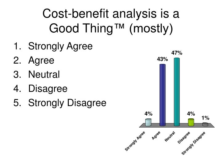Cost-benefit analysis is a         Good Thing