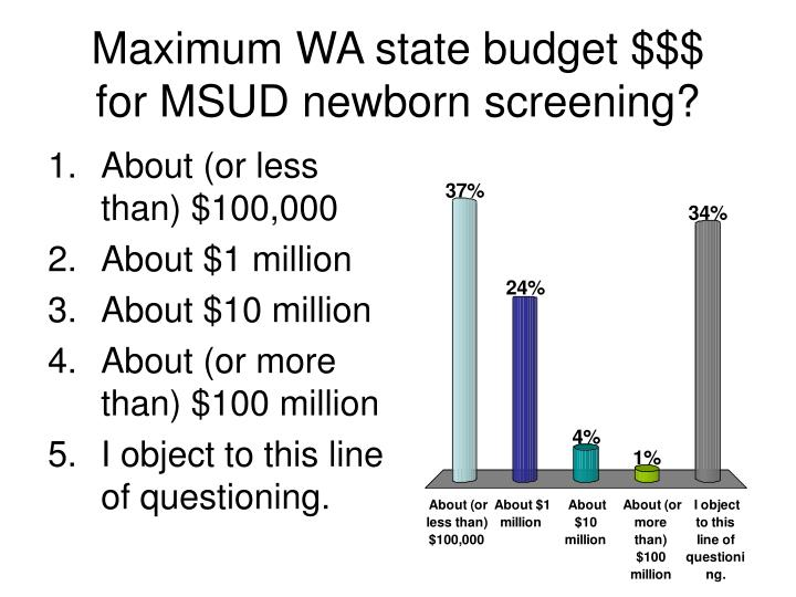 Maximum WA state budget $$$   for MSUD newborn screening?