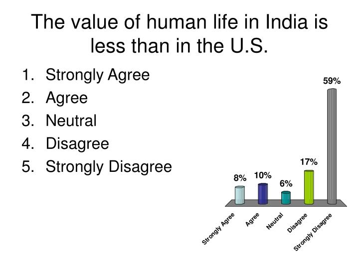 The value of human life in India is less than in the U.S.