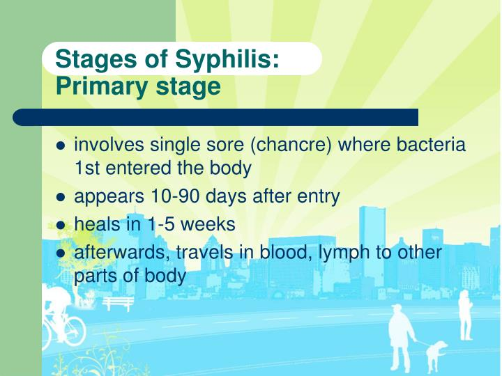 Stages of Syphilis: