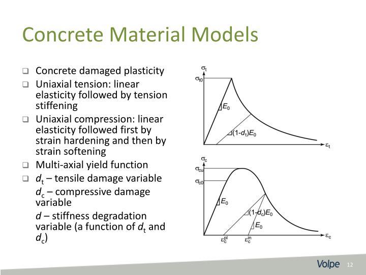 Concrete Material Models