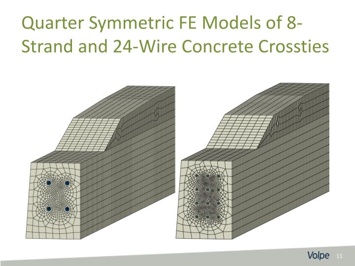 Quarter Symmetric FE Models of 8-Strand and 24-Wire Concrete Crossties