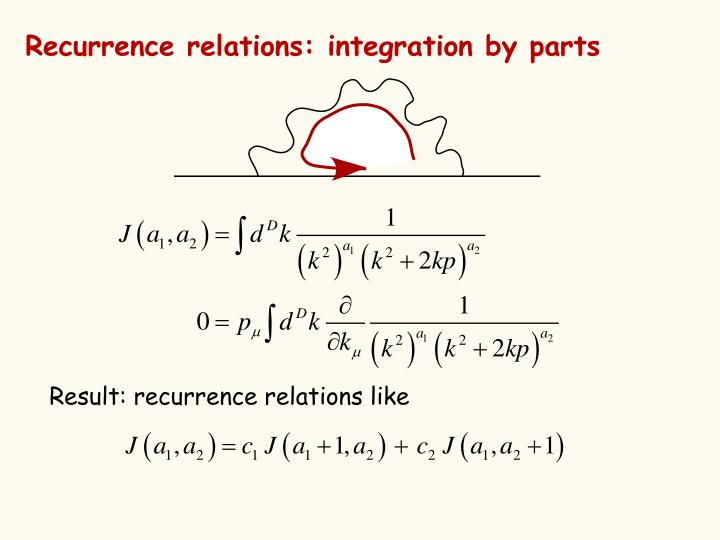 Recurrence relations: integration by parts
