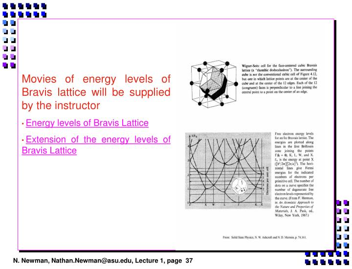 Movies of energy levels of Bravis lattice will be supplied by the instructor