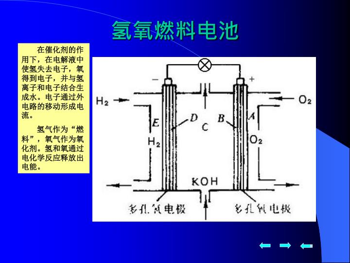 氢氧燃料电池
