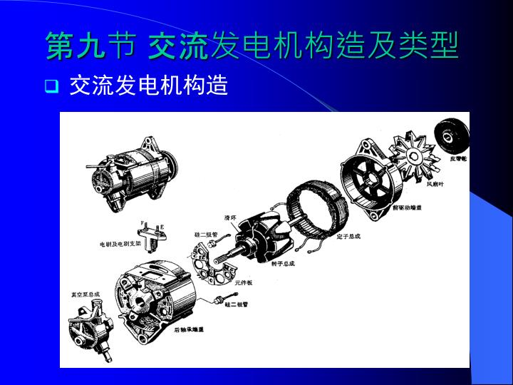第九节 交流发电机构造及类型