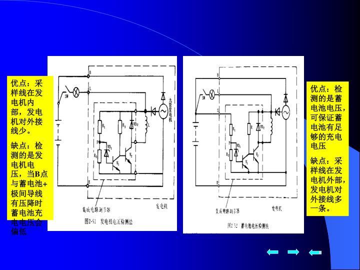 优点:采样线在发电机内部,发电机对外接线少。