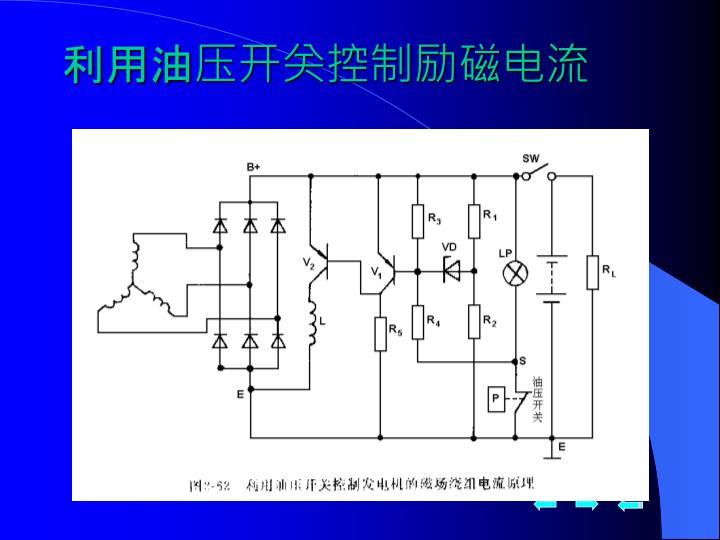 利用油压开关控制励磁电流