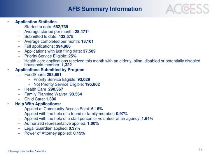 AFB Summary Information