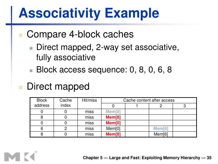 Associativity Example