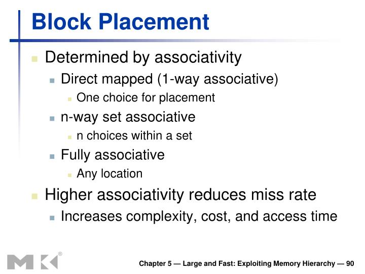 Block Placement