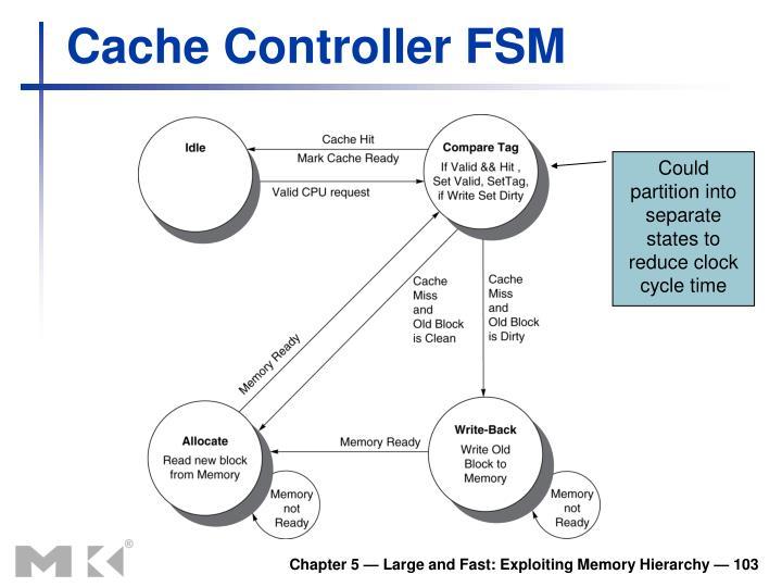 Cache Controller FSM