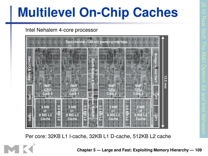 Multilevel On-Chip Caches