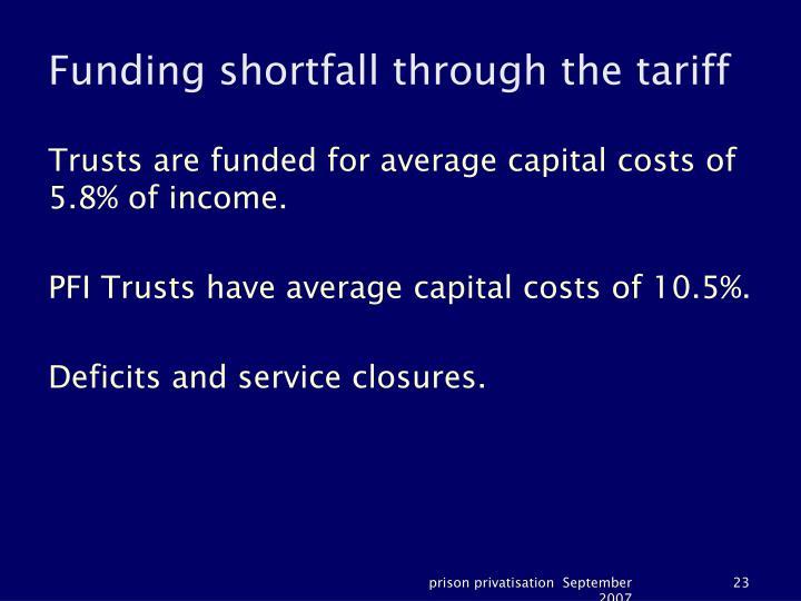 Funding shortfall through the tariff