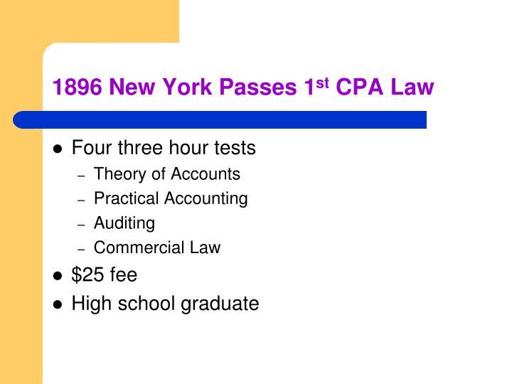 1896 New York Passes 1