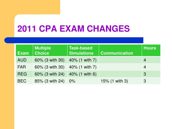 2011 CPA EXAM CHANGES