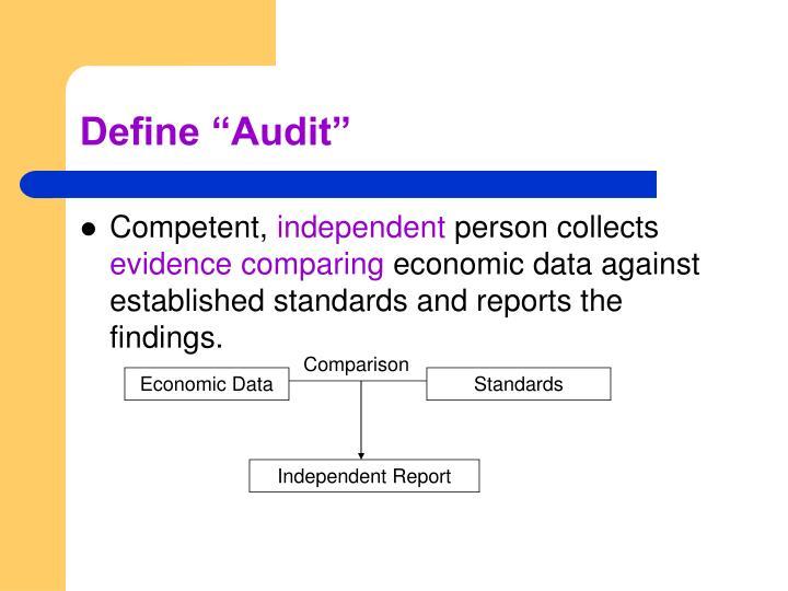"Define ""Audit"""