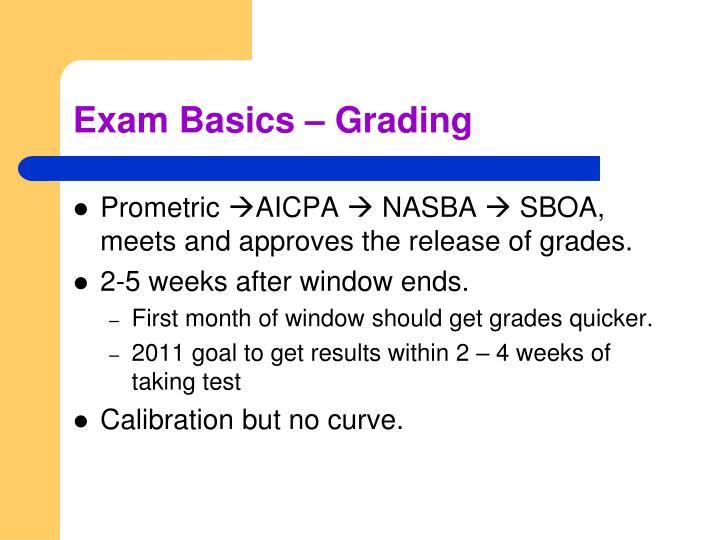 Exam Basics – Grading