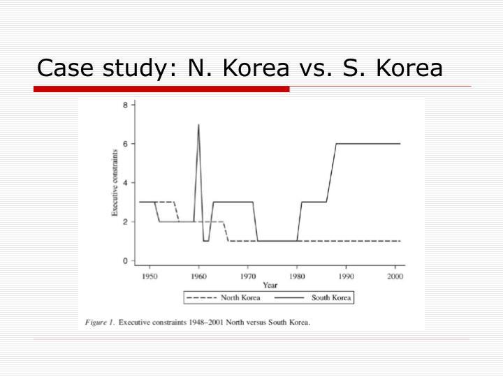 Case study: N. Korea vs. S. Korea