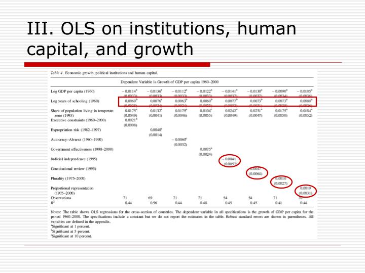 III. OLS on institutions, human capital, and growth