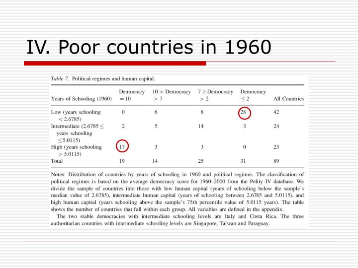 IV. Poor countries in 1960