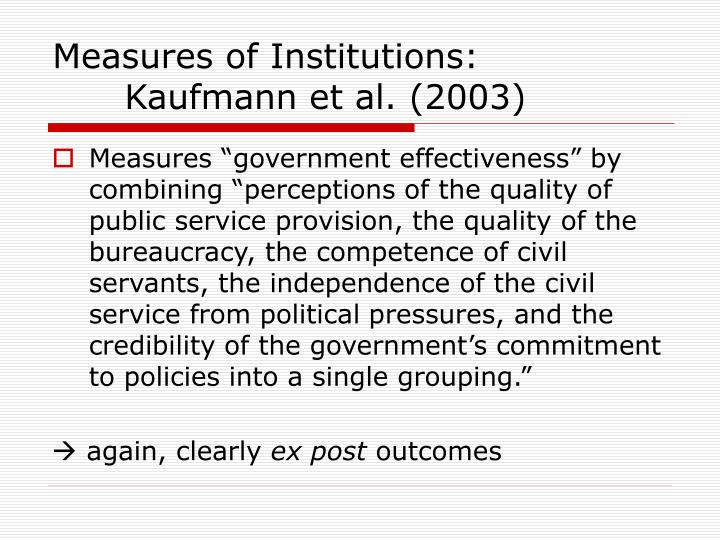 Measures of Institutions:
